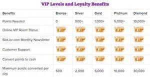 Casino VIP Online Club